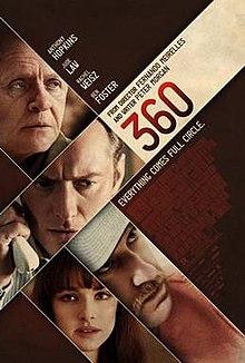 360 Film