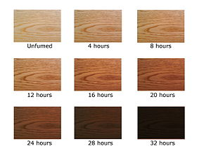 Ammonia fuming - Chart showing the change in colour of oak with time spent in a fuming chamber