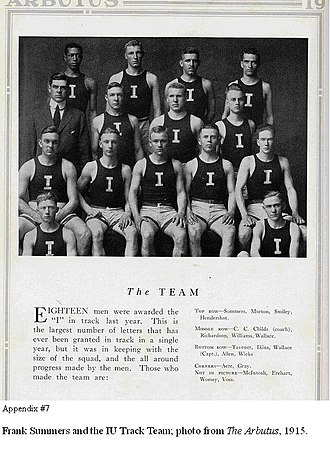 """Kappa Alpha Psi - Kappa Alpha Psi initiate Frank Summers was one of eighteen members of the Indiana University Track team awarded the letter """"I"""" in 1915."""