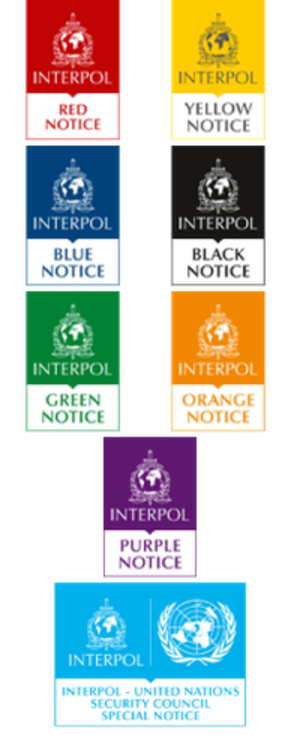 Interpol notice - Emblems of Interpol notices