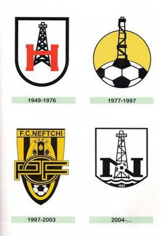 Neftçi PFK - Neftchi's crests during its history