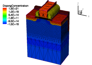 Semiconductor process simulation Modeling for semiconductor fabrication