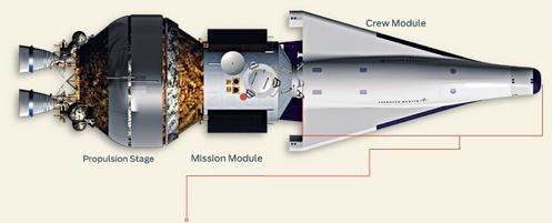 CEV Lockheed Martin