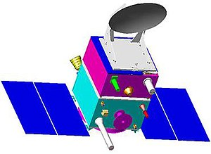 SARAL - An artist's rendering of Satellite with ARgos and ALtika - SARAL