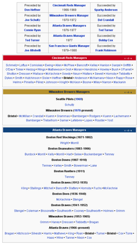 wikipedia avoid template creep wikipedia