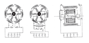 Károly Zipernowsky - Image: Magnetizing Current Shunt Circuit USP284110