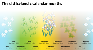 Man's Day and Woman's Day (Iceland) - Old Icelandic calendar months