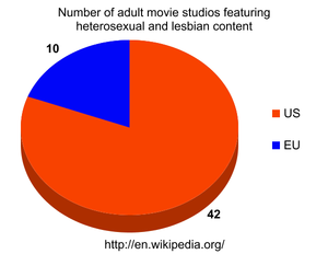 AO movies chart. Websites offering free adult movie downloads contain adult ...