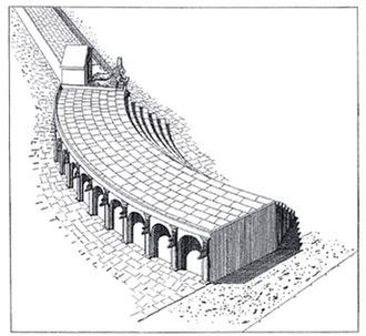 Rostra - The Rostra Vetera as reconstructed by Einar Gjerstad