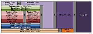 Sōsa - Sōsa City History Timeline
