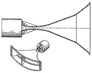 Horn (acoustic) - A patent horn loudspeaker