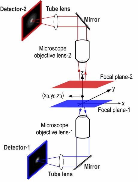 transmission electron microscopy thesis
