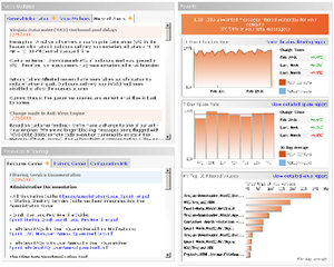FrontBridge administrative dashboard, showing ...