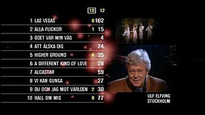 Melodifestivalen - Ulf Elfving announcing the votes of the Stockholm jury at the 2005 final. The points scored by each entry are shown on a graphic scoreboard.