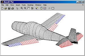 Aircraft design process - The external surfaces of an aircraft modelled in MATLAB
