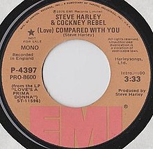 Steve Harley (Love) Compared With You 1976 USA Single.jpeg
