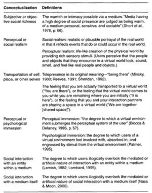 Presence (telepresence) - Lombard's conceptualization of presence