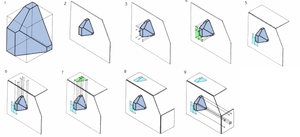 Multiview projection - Figures one through nine.