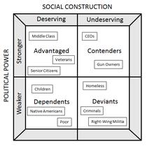 Policy Design For Democracy Wikipedia