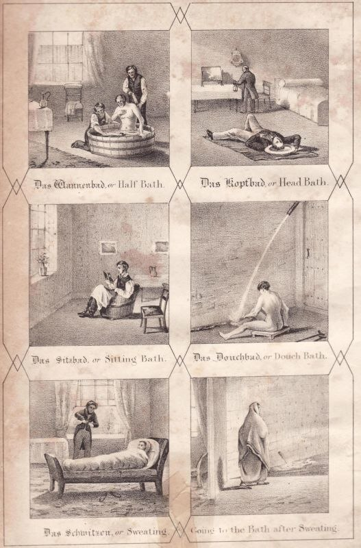 Hydropathic applications at Graefenberg, per Claridge's Hydropathy book