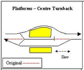 Lindfield railway station - Lindfield station layout