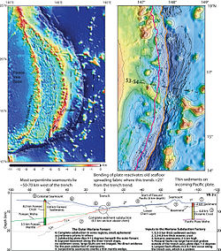 Izu-Bonin-Mariana Arc - Wikipedia, the free encyclopedia