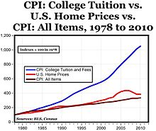 Education in the United States - Wikipedia
