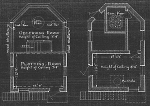 Plotting room - Plan of East Side fire control station shown above.