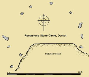 Plan Of Rempstone Stone Circle Based On That Published By Piggott And In 1939