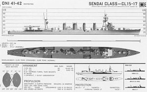 Sendai-class cruiser - The layout of the Sendai-class cruiser