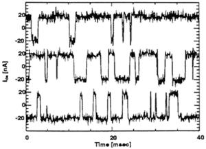 Burst noise - Graph of burst noise