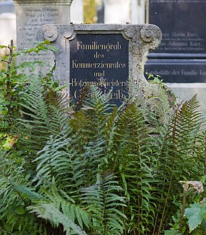 Georg Leib - Georg Leib's Gravestone - Alter Südlicher Friedhof in Munich