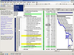 Microsoft Project - Microsoft Project 2007 showing a simple Gantt chart