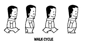 Walk cycle -  Character Walk Cycle