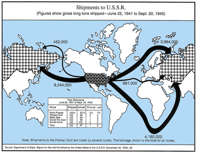 Map US Lend Lease shipments to USSR-WW2