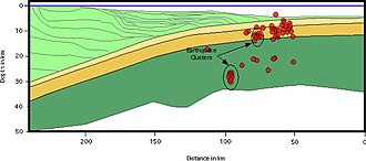 Nankai Trough - Depth of earthquake foci in cross section, modified from Obana, et al., 2002