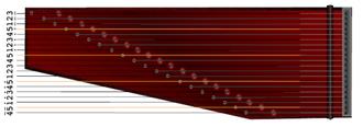 Kacapi - Tuning and Notation of a kacapi