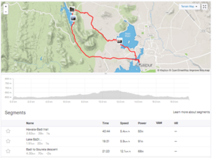 An activity shown on the Strava Website