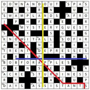 The Riddle of the Sphinx (Inside No. 9) - Sphinx's completed crossword as it appeared on theguardian.com with the three ninas highlighted: ISWAPPEDCUPS (red), RIPNHS (blue) and ONELEPUS (yellow)