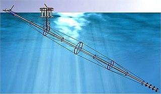 Space gun spacecraft launching method