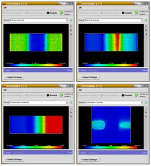 GNU Archimedes - Image: Archimedes Diode 4 plots