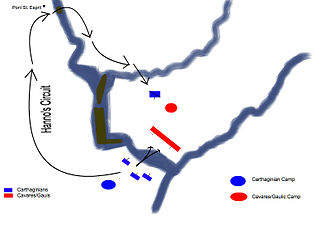 Hannibal's crossing of the Alps - Carthaginian Army and the corp which made the circuit. Barbarian army compromised as the result of circuit