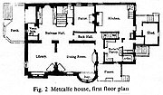 Metcalfe House floorplan: the simplest Stanford White plan still provided a separate double circulation for servants, in the L-shaped Back Hall