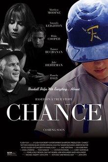 Chance Film