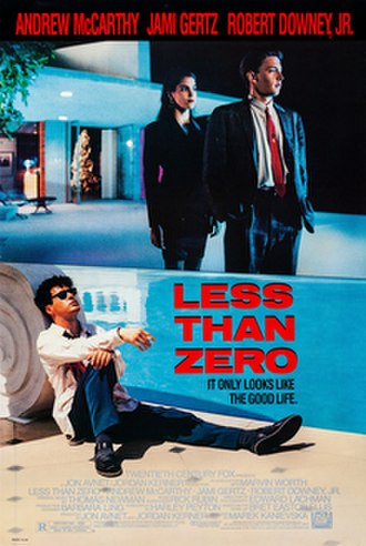 Less Than Zero (film) - Theatrical release poster
