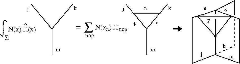 Spin foam from Hamiltonian constraint