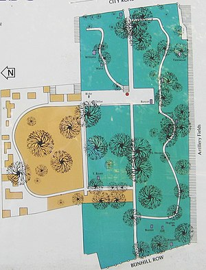 Bunhill Fields - Plan of the present Bunhill Fields public gardens (east at the top). Areas in green are fenced, and contain most of the surviving monuments. Areas in yellow and white have been largely cleared of monuments, and are fully accessible to the public.