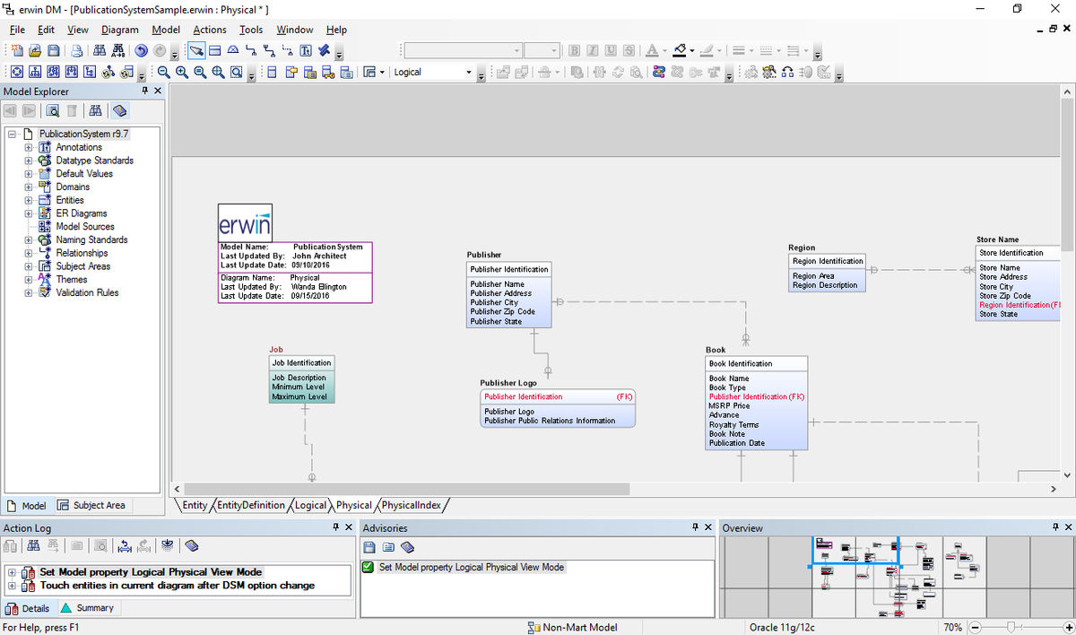 Erwin data modeler wikipedia ccuart Gallery