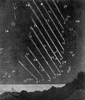 Great Southern Comet of 1887 - Image: Great comet of 1887