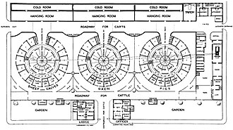 Slaughterhouse - Blueprint for a mechanized public abattoir, designed by slaughterhouse reformer Benjamin Ward Richardson.